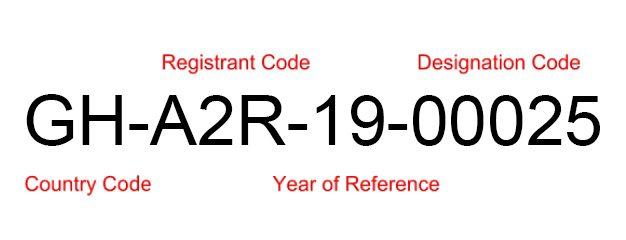 ISRC - International Standard Recording Code